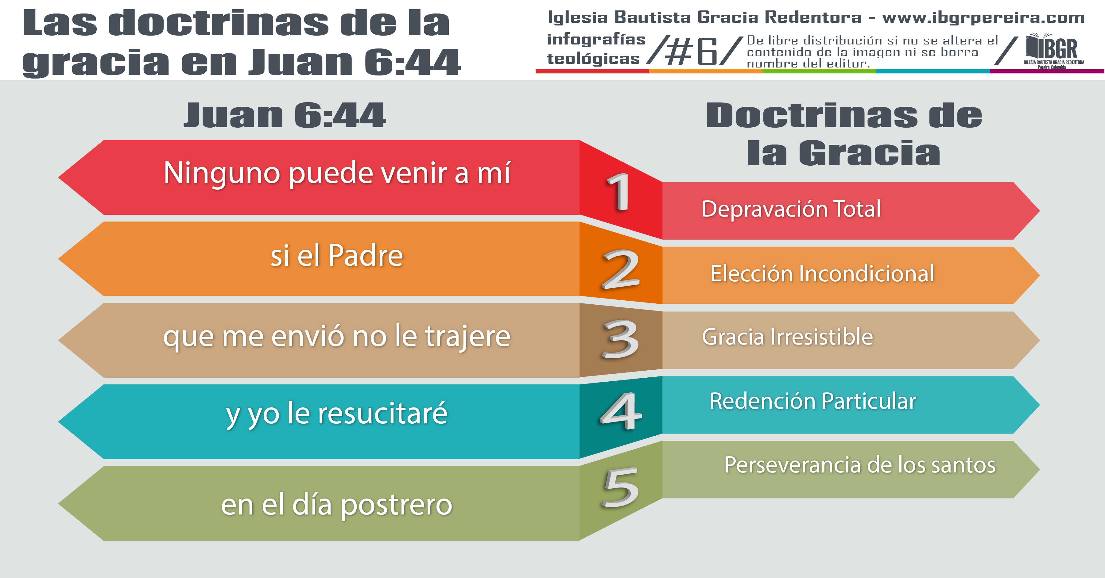 doctrinas de la gracia